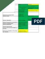 Bibliografia para o concurso de Procurador da Fazenda Nacional