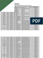 plazas-rotacion-adm-2015.pdf