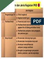 Bimtek Lombok 2015 (Penilaian Angka Kredit) Pa Slamet