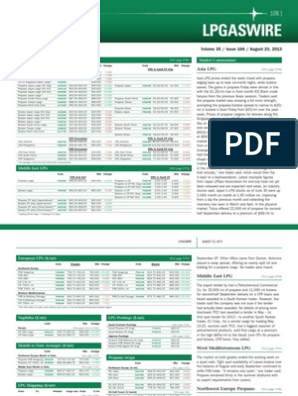 Platts LPG Gaswire 23082013 | Liquefied Petroleum Gas | Natural Gas
