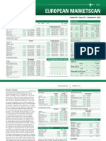 Platts European Market Scan 040913