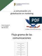 Comunicacin Global en El Marketing