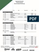 Puchar Polski Dh 2015 Ustron Rd2 Fi