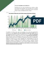 Ciclos Economicos en México