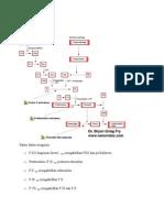 11 Sistem Koagulasi