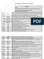 Listado de Los Protocolos y Puertos de Comunicación