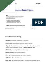 MANOP-4-Supply Process-DePOK-3 Mar 2015 [Compatibility Mode]