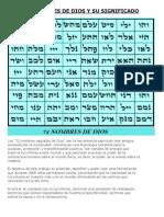 4 72 Nombres de Dios y Su Significado 19[1]