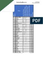 64th Legislative Assembly - Final Scorecard and Marker Bills - House and Senate