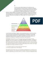 Teorias Evolutivas (humanista, psicosexual,psicoanalitica, cognitivista y otras)