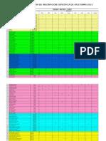 Control de pruebas  D-V 15.xls