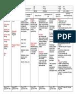 Mefenamic Acid Drug Study