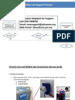 Pek Dokumen Chromebook Mobile Lab (1)