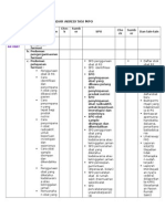 Daftar Dokumen Standar Akreditasi Mpo Dan Terkait