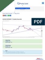 forex-today-market-chart-trendline-strategy-gbp-jpy-aud-11-05-2015-bluemaxcapital.pdf