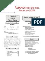 2015 student profile