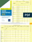 Basic Statistics 2015