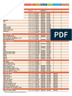 Passenger-Car-Light-Trucks-2015.pdf