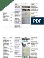 artifact document part 2-hope darcey-martin-1 copy