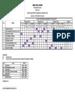 Jadual Penyediaan Soalan Ujian 2010