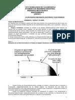 3.2 Elementos de Falla en Equipos Mecanicos Electricos y Electronicos
