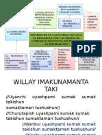 Diapositiva Para La Clase Demostrativa