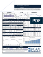 Reporte de Mercado Diario 04-05-2015
