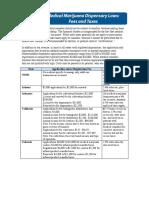 Medical Marijuana Dispensary Laws: Fees and Taxes