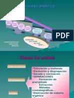 Elprocesoanaltico 110406154940 Phpapp01 2