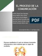 El Proceso de La Comunicación