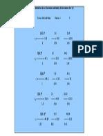 Cuadro Resumen Del Cálculo de Las Sumas de Cuadrados y de Los Valores de t y F