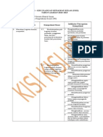 KISI-KISI IPS KLS. 7 SMP ISLAM KHAIRUL IMAM 2015