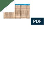 AZE0027RF Data Sheet