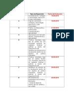 Cronograma de Exposiciones. Monetaria