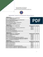 Pensum 292 UDO Computación