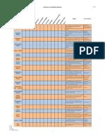Ecto Parasite Chart