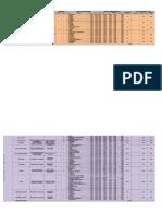 matriz de Diagnóstico Policlínica