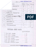 Sslc Maths Notes