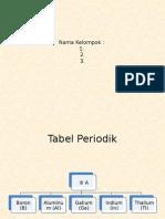 Tabel Periodik Golongan IIIA