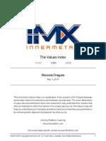 VALUES Marcela Draguta