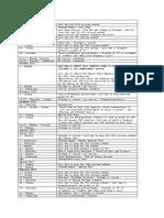 Academic Calendar Fall 2012 - Spring 2013(1)