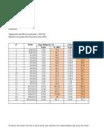 Inf-4 (6-09-2011) control de Pe en la molienda D80 punto OFC..xlsx