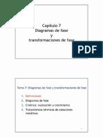 Conceptos Diagramas Fase