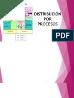 Distribución Por Procesos