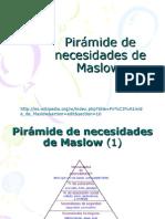 Pirámide de Maslow  -Necesidades humanas-