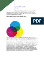 Perbedaan Dan Persamaan CMYK Dan RGB