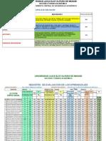 Plantilla Evaluacion 2014 2015