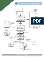 Tt Workflow Chart