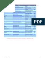 Sites Úteis Ao Orçamentista e Planejador