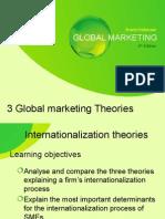 Globalization Theories